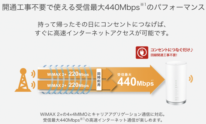 最大通信速度440Mbps、だから速い