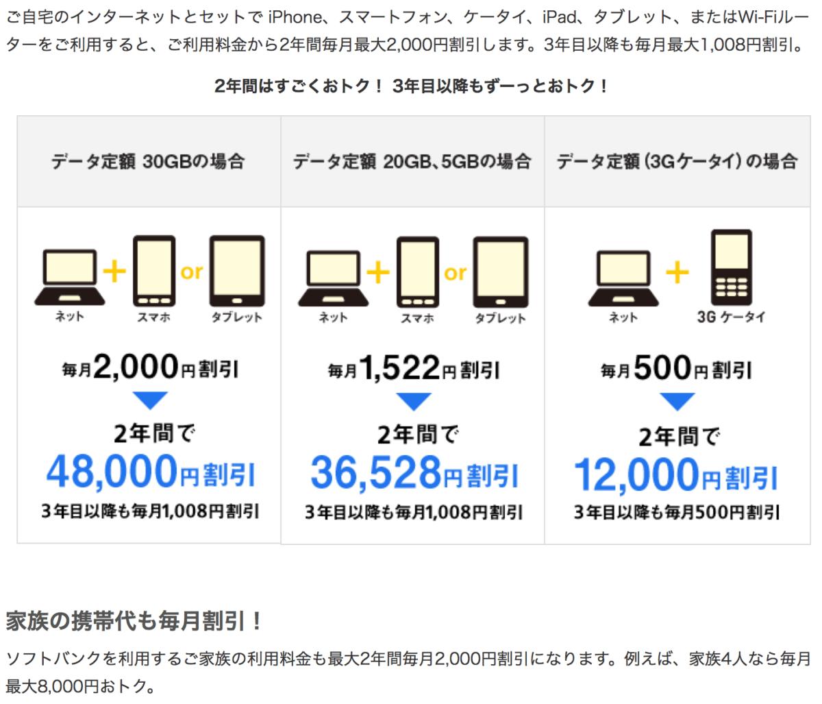 ソフトバンクエアー ソフトバンク携帯の割引