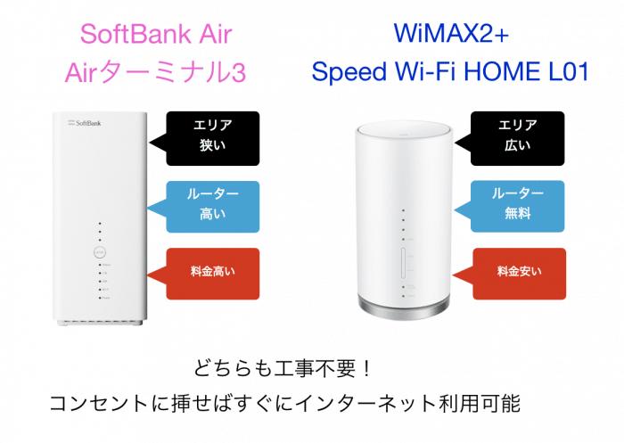 SoftBank Airよりもエリアが広い「置くだけWi-Fi」は?