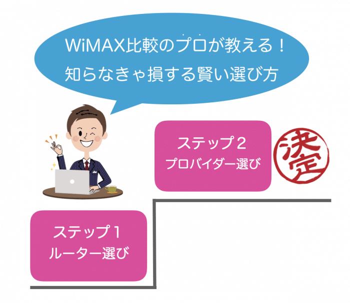 WiMAX比較のプロが教える!知らなきゃ損する賢い選び方2018