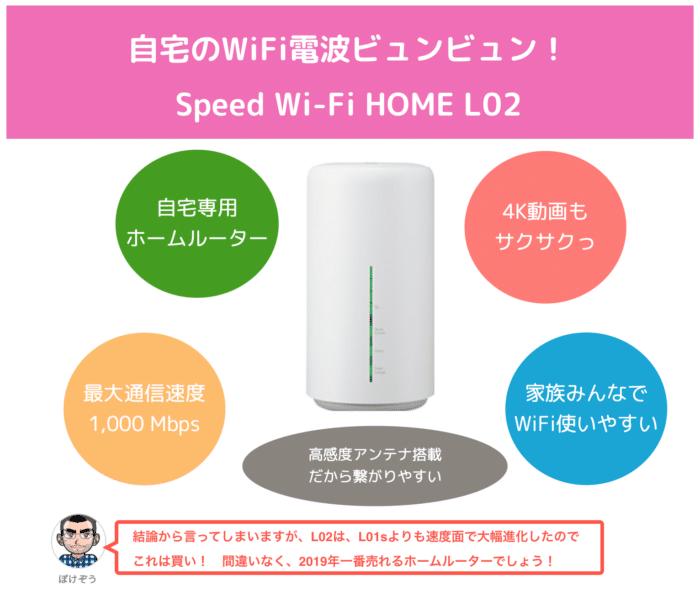 自宅WiFi電波ビュンビュン!Speed Wi-Fi HOME L02レビュー!L01sと比較してみた