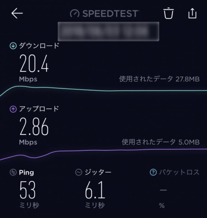 Speed Wi-Fi HOME L01sの速度測定結果(iPhoneで計測した結果)