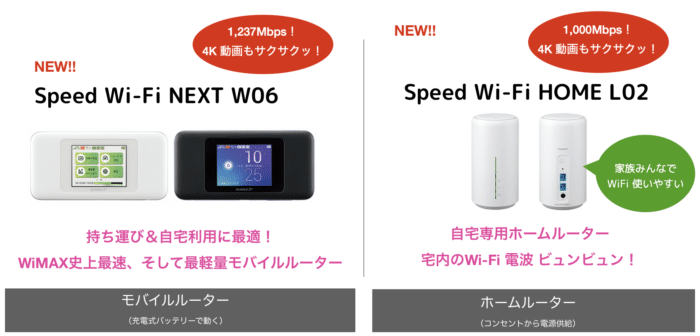 WiMAX最新ルーターランナップ